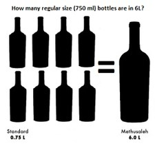 6 Liter-Your Choice!